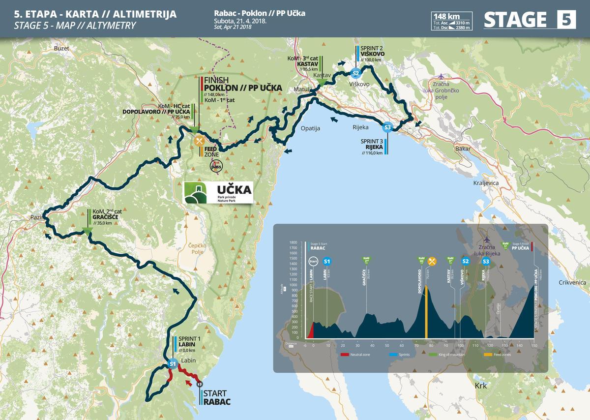 UCI Europe Tour Ad3383209cca4e47775138b7c6a81c29