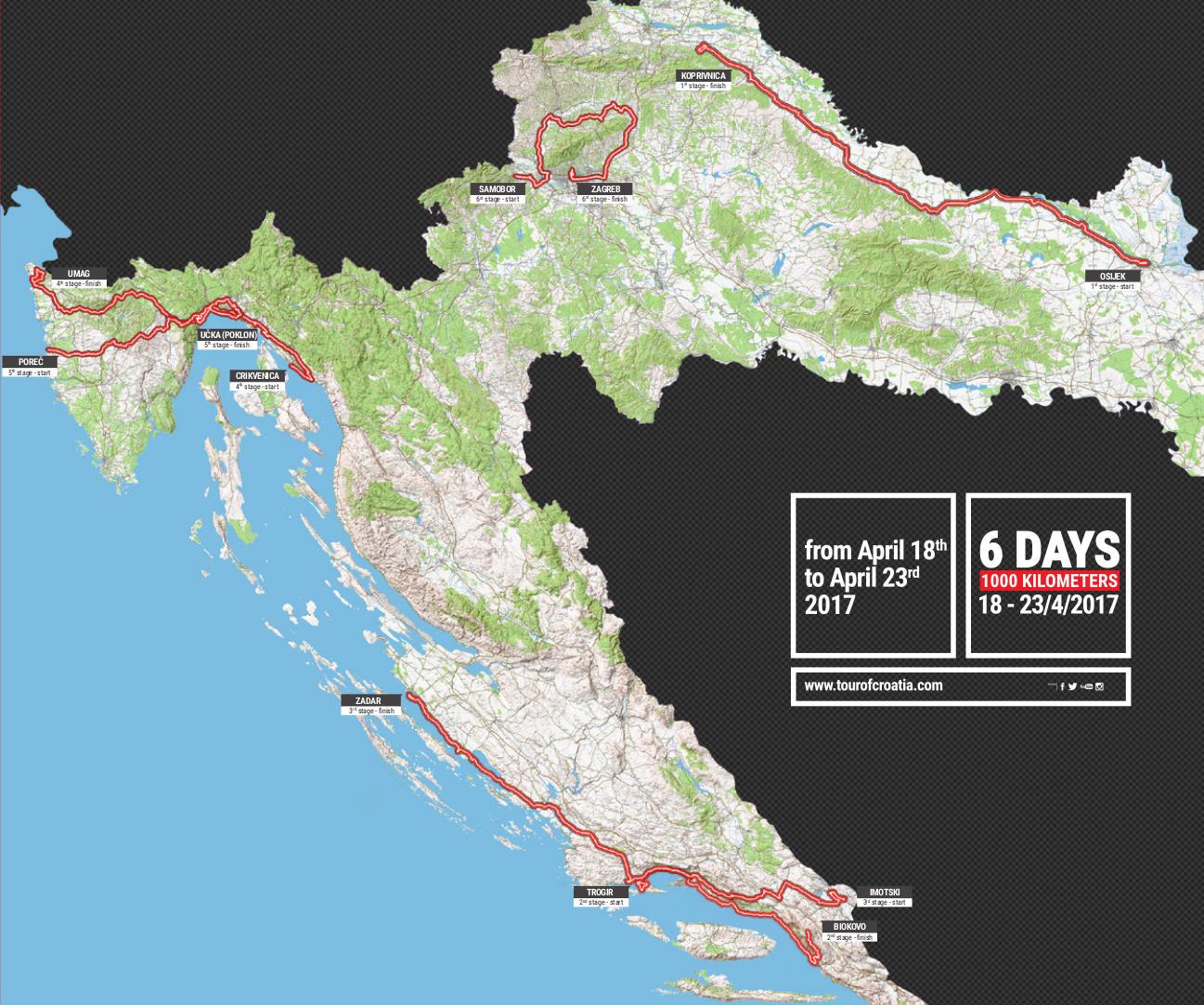 Giro di Croazia 2017 - Tappe e Percorso